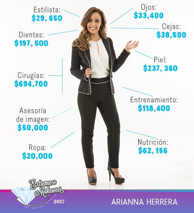 presupuesto-arianna