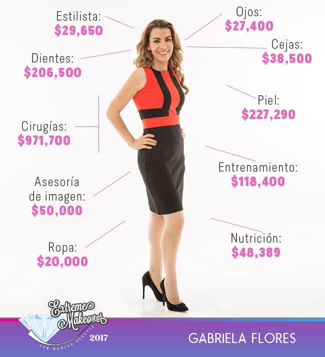 presupuesto-gabriela-1
