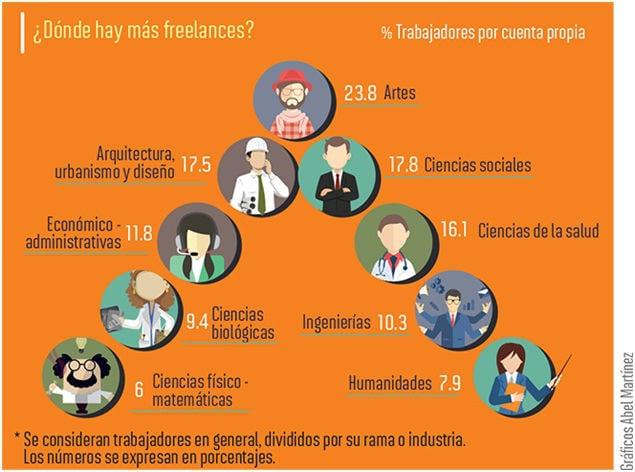 freelance 1
