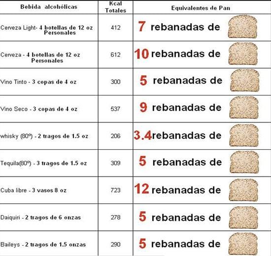Cuántas-calorías-tiene-tu-bebida-favorita-TABLA 2