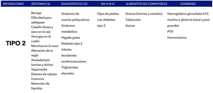 Metabolismo-2