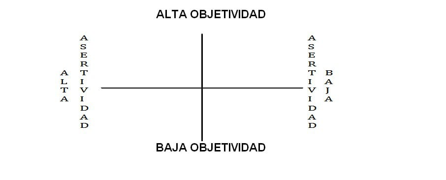 Perfiles-sociales-tabla-1