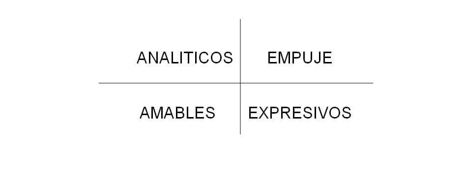 Perfiles-socilaes-tabla-2