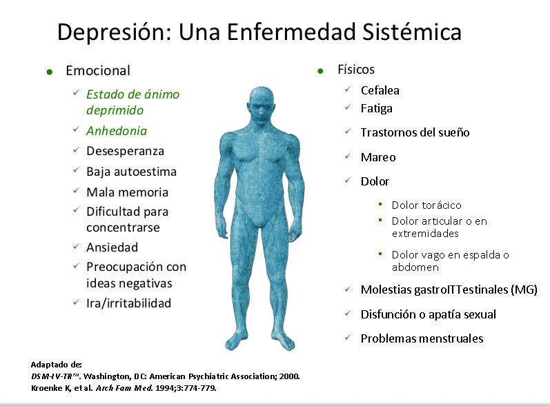 Resultado de imagen para DEPRESION