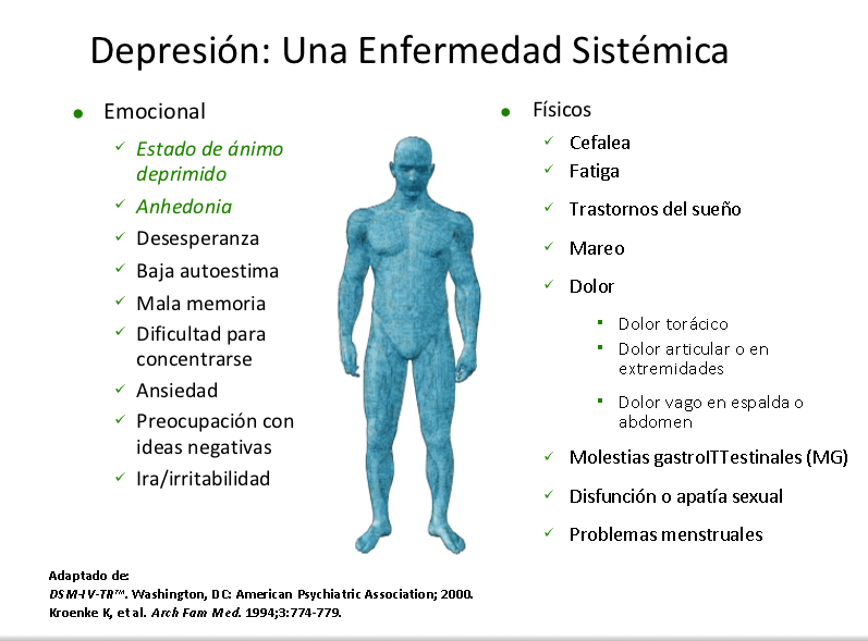 depresión1