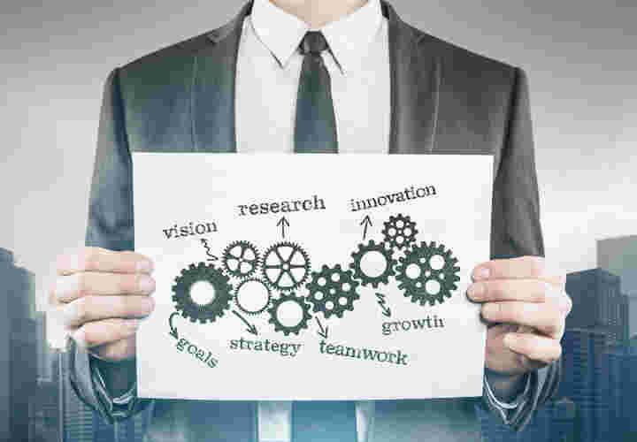 11 básicos del emprendedor