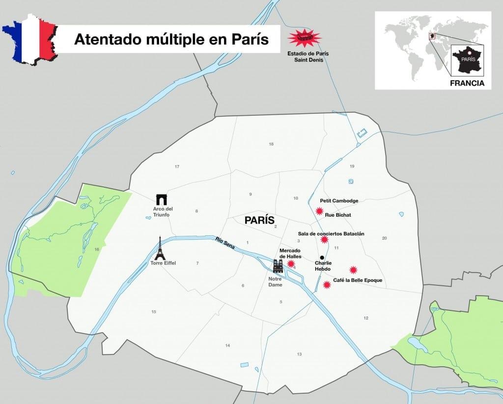 puntos de ataque en paris