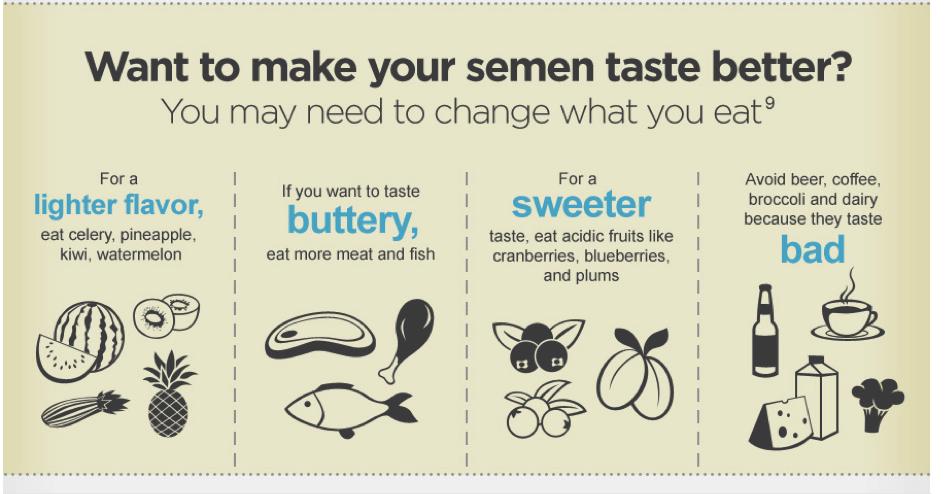 Como mejorar el sabor del semen
