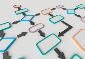 Abstract background image of a flowchart diagram on a white floor. Computing algorithm concept