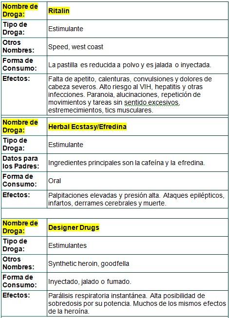 Drogas 003
