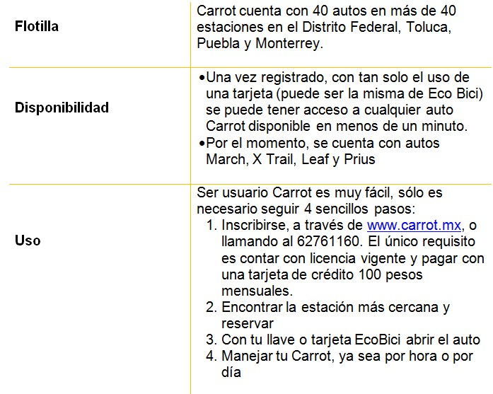 CARROT 002