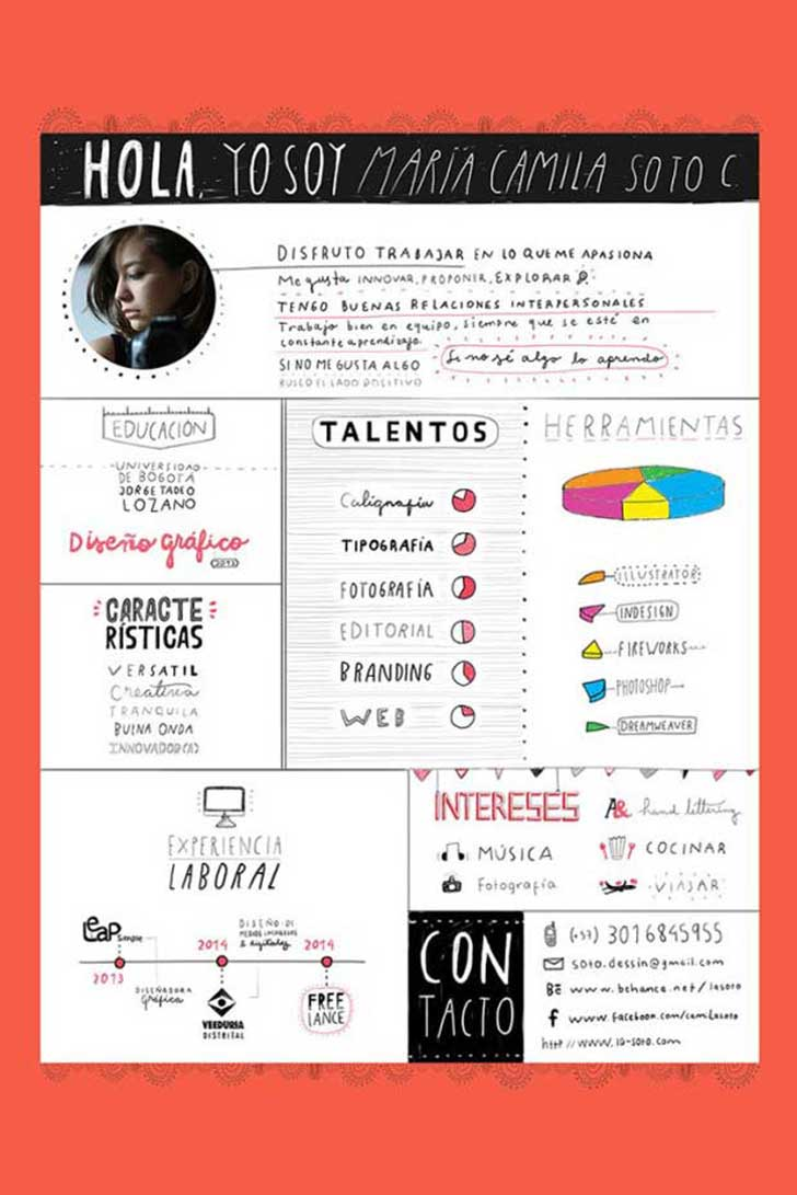 Haz un CV original - Martha Debayle