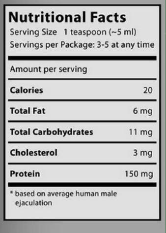 contenido nutricional del semen