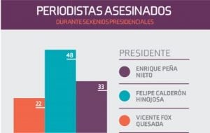 periodistas1
