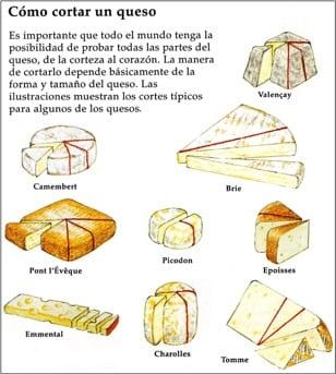 quesos 2